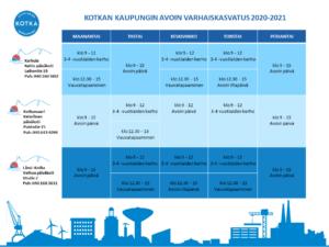 Lukujärjestys Kotkan kaupungin varhaiskasvatus 2020-2021