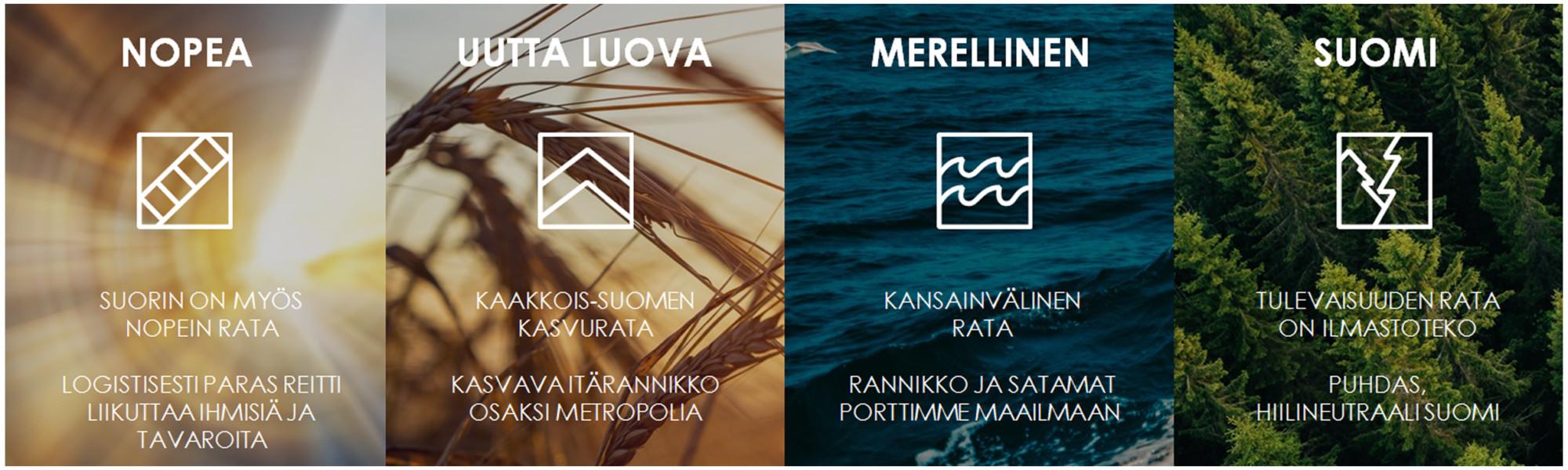 Kuvassa on Itäisen rantaradan kuvapalkki